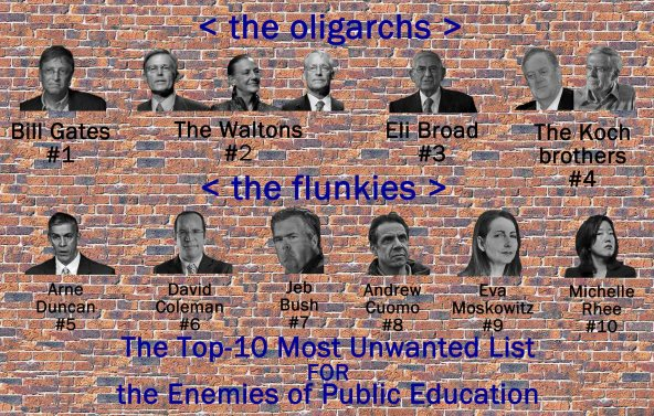 Top Ten List on Birck Wall Updated Jan 28 - 2015